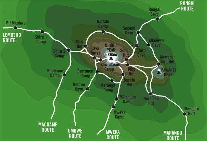 Маршруты на Килиманджаро